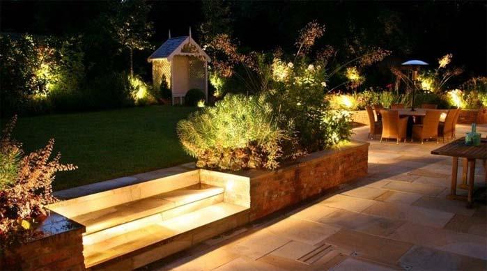Jakie Lampy Wybrać Do Ogrodu Blog Led Oświetlenie Bez